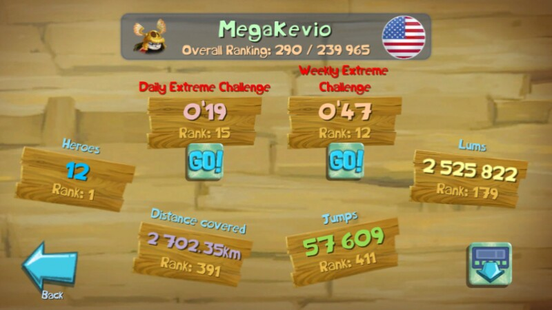 Rayman Challenge App: Final Extreme Challenge Stats