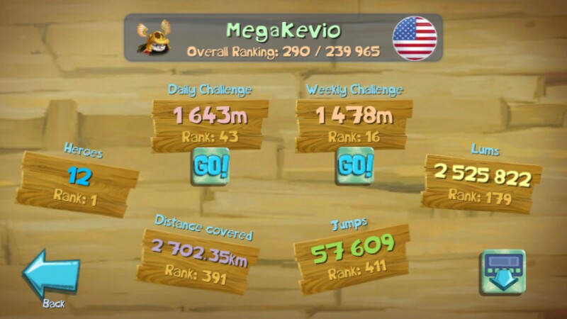 Rayman Challenge App: Final Challenge Stats